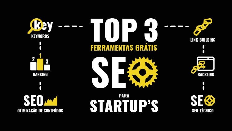 ferramentas SEO para startup's