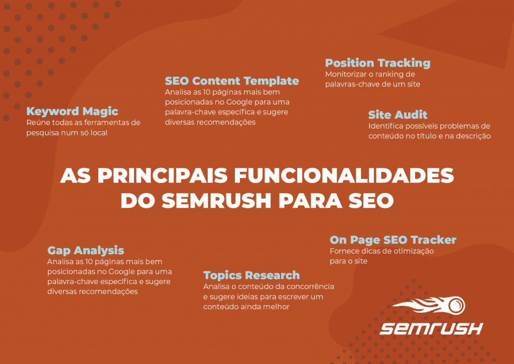 Principais funcionalidades do SEMrush para SEO