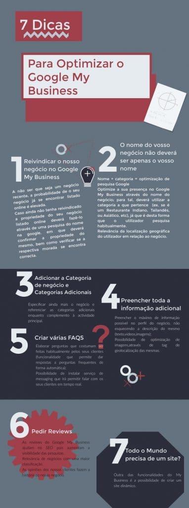 Dicas para otimizar o Google My Business
