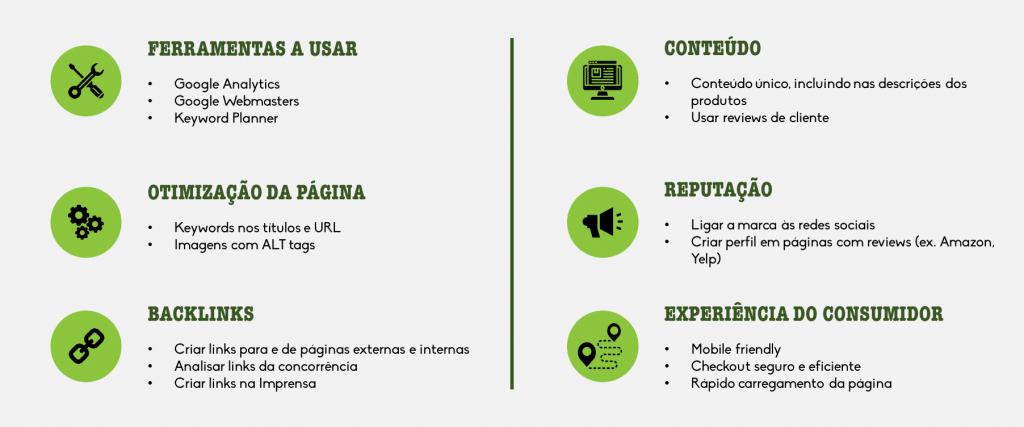 Guia_SEO_Shopify_Infografia